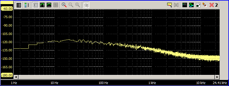 SPX78 Noise spectrum across audio bandwidth